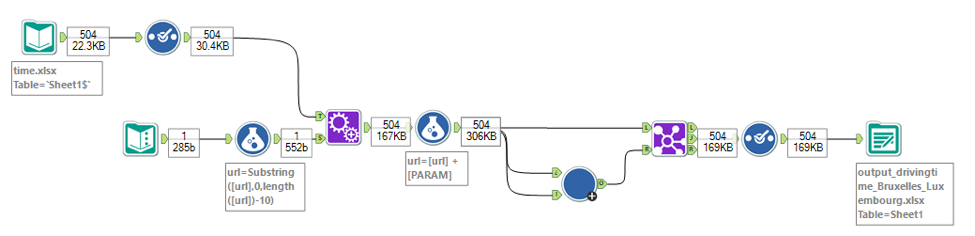 Alteryx_flow.png
